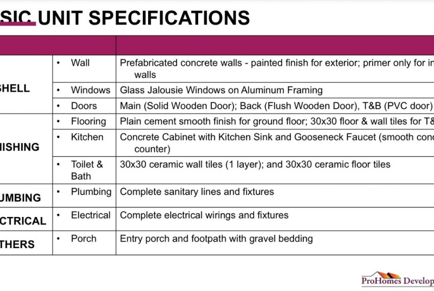 9-specifications-home-seankirsten-realty